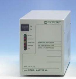 SM 40 Microset